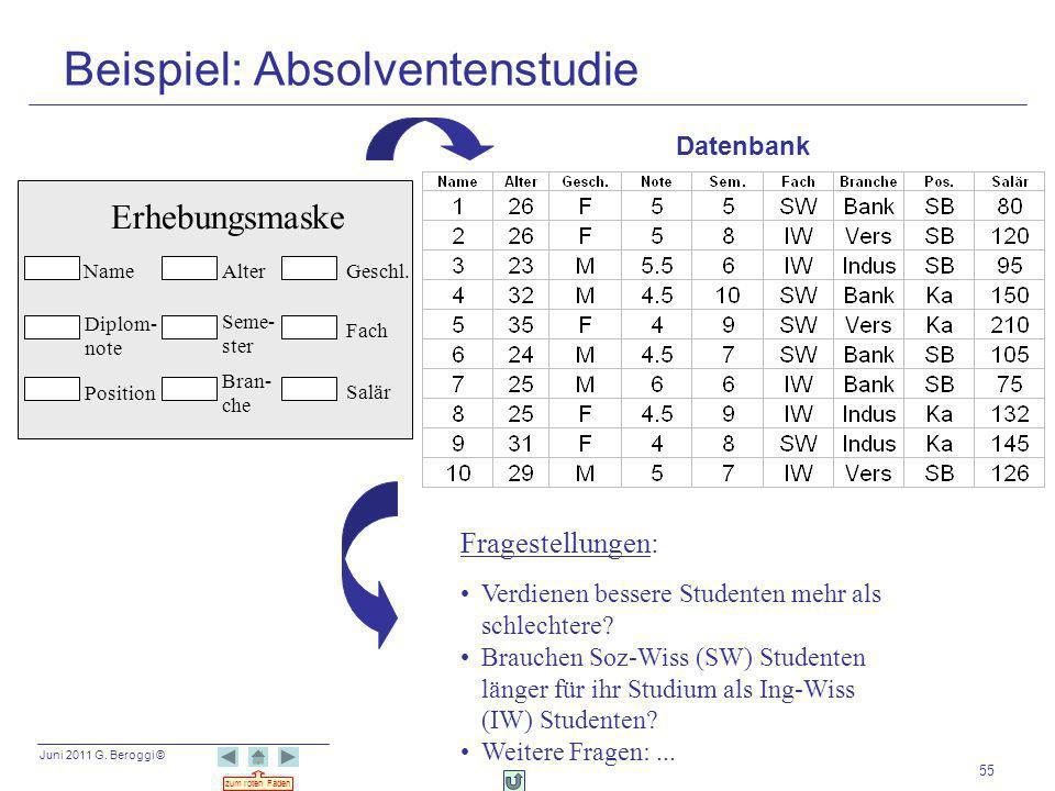 Juni 2011 G. Beroggi © zum roten Faden 55 Fragestellungen: Verdienen bessere Studenten mehr als schlechtere? Brauchen Soz-Wiss (SW) Studenten länger f