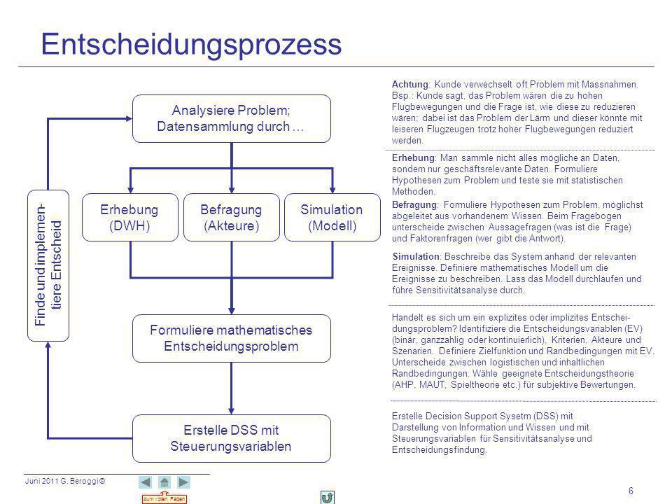 Juni 2011 G. Beroggi © zum roten Faden 6 Entscheidungsprozess Analysiere Problem; Datensammlung durch … Formuliere mathematisches Entscheidungsproblem