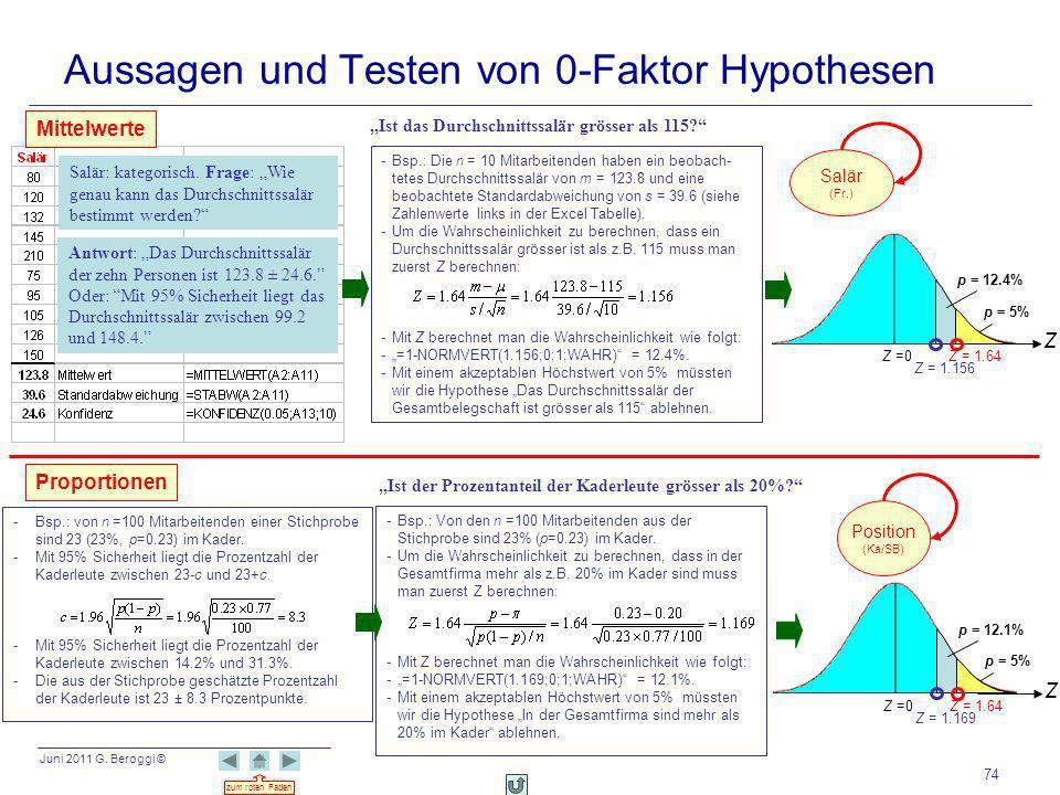 Juni 2011 G. Beroggi © zum roten Faden 74 -Bsp.: Die n = 10 Mitarbeitenden haben ein beobach- tetes Durchschnittssalär von m = 123.8 und eine beobacht
