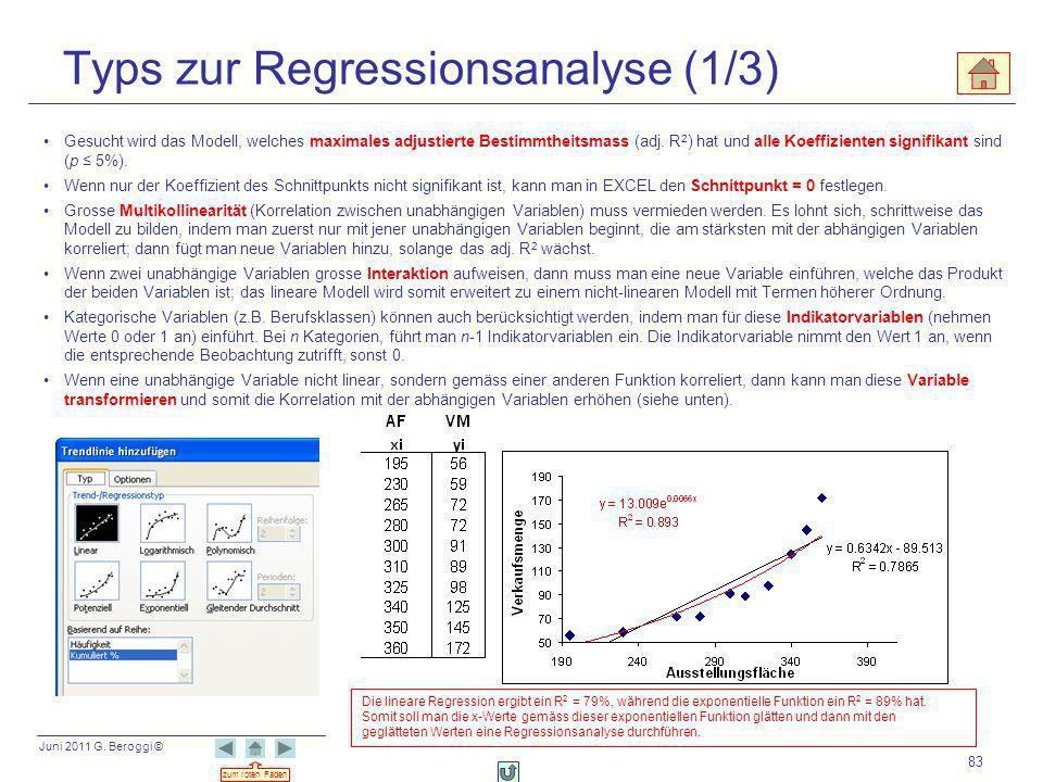 Juni 2011 G. Beroggi © zum roten Faden 83 Typs zur Regressionsanalyse (1/3) Gesucht wird das Modell, welches maximales adjustierte Bestimmtheitsmass (