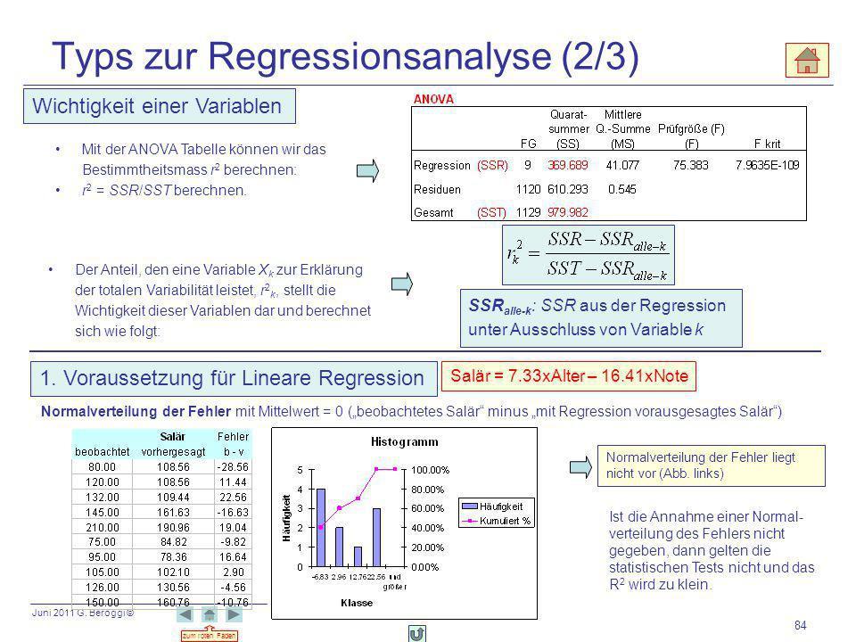 Juni 2011 G. Beroggi © zum roten Faden 84 Mit der ANOVA Tabelle können wir das Bestimmtheitsmass r 2 berechnen: r 2 = SSR/SST berechnen. Der Anteil, d
