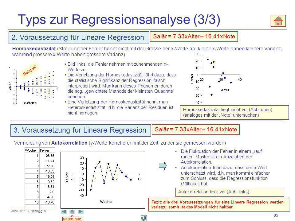 Juni 2011 G. Beroggi © zum roten Faden 85 Typs zur Regressionsanalyse (3/3) 3. Voraussetzung für Lineare Regression Vermeidung von Autokorrelation (y-