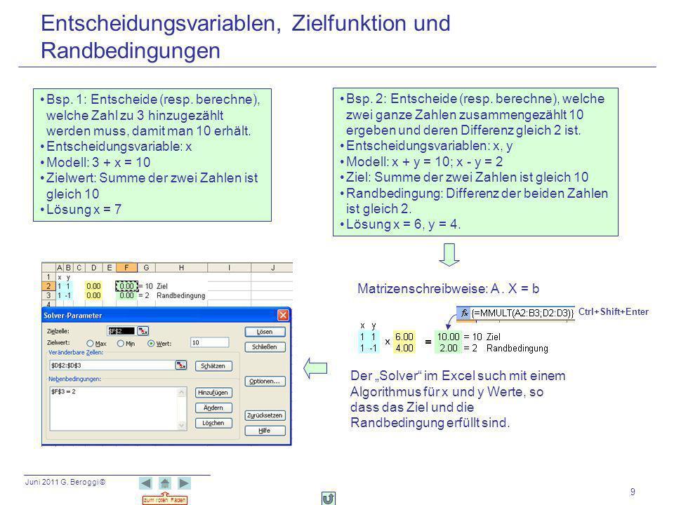 Juni 2011 G. Beroggi © zum roten Faden 9 Entscheidungsvariablen, Zielfunktion und Randbedingungen Bsp. 1: Entscheide (resp. berechne), welche Zahl zu