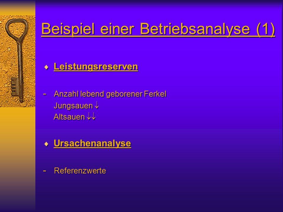 Beispiel einer Betriebsanalyse (1) Leistungsreserven - Anzahl lebend geborener Ferkel Jungsauen Altsauen Ursachenanalyse - Referenzwerte Leistungsreserven - Anzahl lebend geborener Ferkel Jungsauen Altsauen Ursachenanalyse - Referenzwerte