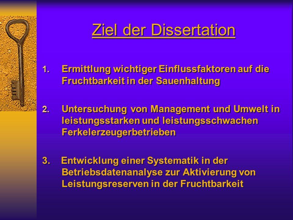 Ziel der Dissertation 1.