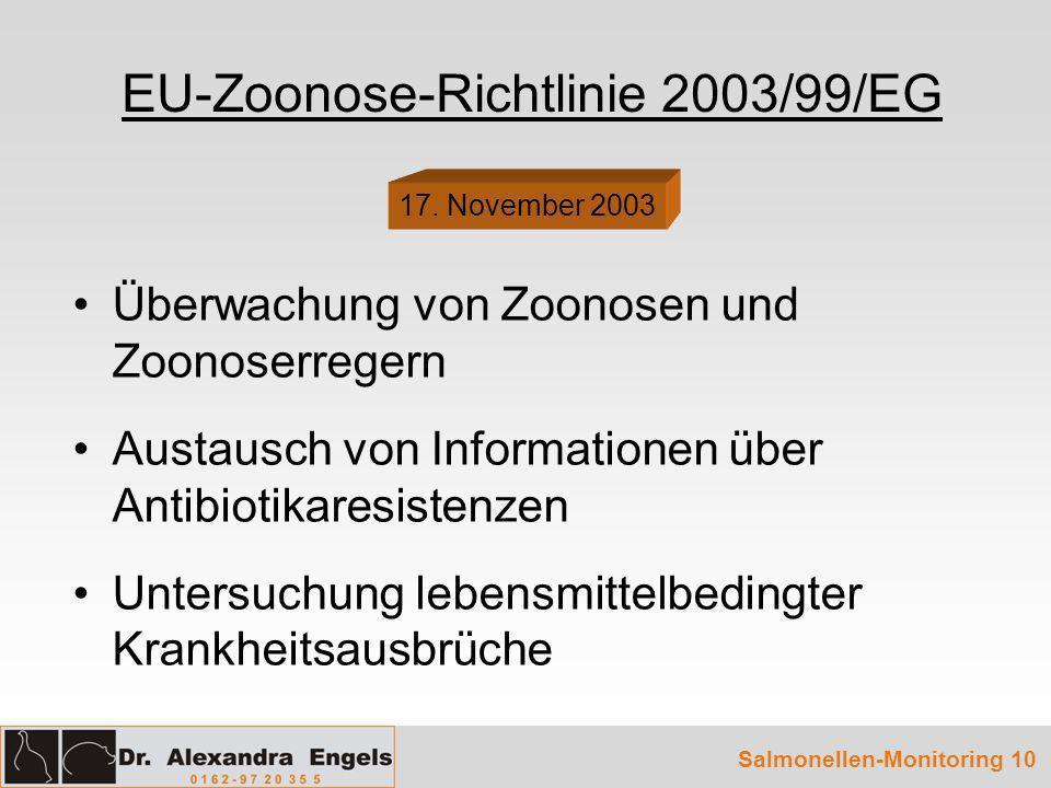Salmonellen-Monitoring 10 EU-Zoonose-Richtlinie 2003/99/EG Überwachung von Zoonosen und Zoonoserregern Austausch von Informationen über Antibiotikares