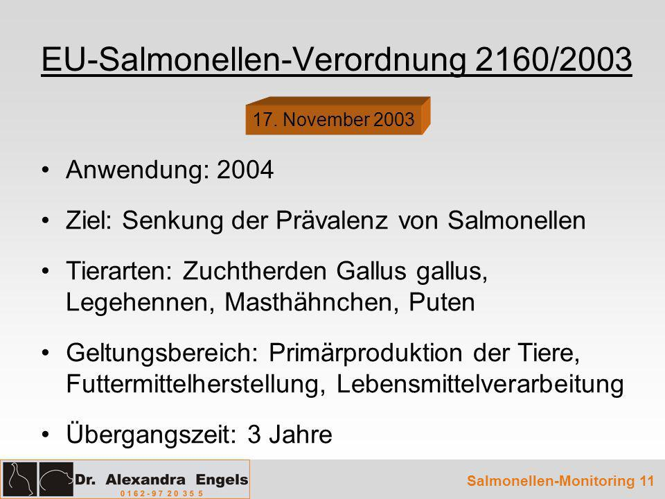Salmonellen-Monitoring 11 EU-Salmonellen-Verordnung 2160/2003 Anwendung: 2004 Ziel: Senkung der Prävalenz von Salmonellen Tierarten: Zuchtherden Gallu