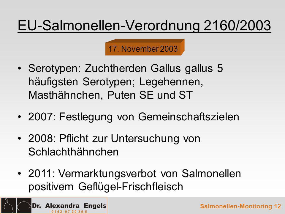Salmonellen-Monitoring 12 EU-Salmonellen-Verordnung 2160/2003 Serotypen: Zuchtherden Gallus gallus 5 häufigsten Serotypen; Legehennen, Masthähnchen, P