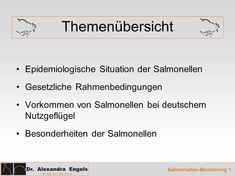 Themenübersicht Epidemiologische Situation der Salmonellen Gesetzliche Rahmenbedingungen Vorkommen von Salmonellen bei deutschem Nutzgeflügel Besonder