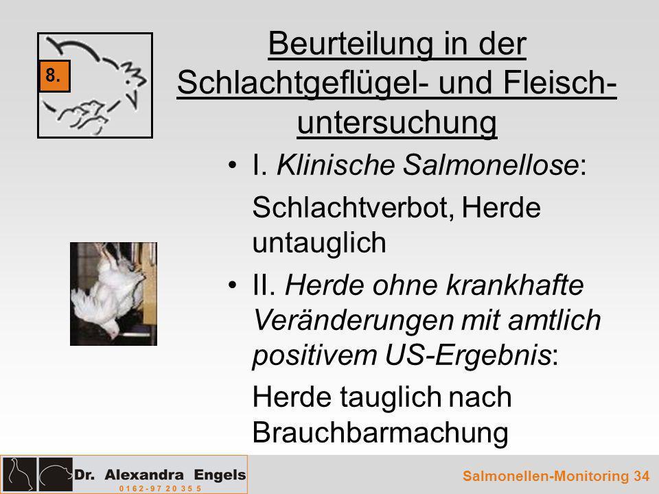 Salmonellen-Monitoring 34 Beurteilung in der Schlachtgeflügel- und Fleisch- untersuchung I. Klinische Salmonellose: Schlachtverbot, Herde untauglich I