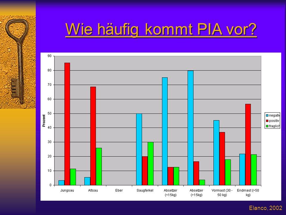 Wie häufig kommt PIA vor? Elanco, 2002