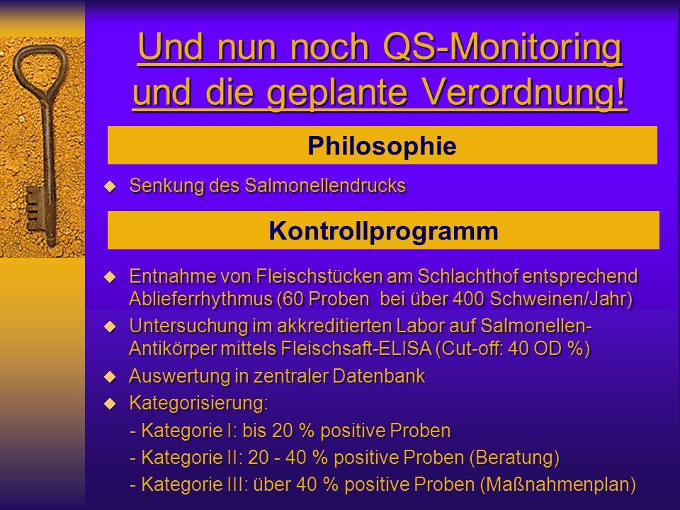 Und nun noch QS-Monitoring und die geplante Verordnung! Senkung des Salmonellendrucks Philosophie Kontrollprogramm Entnahme von Fleischstücken am Schl