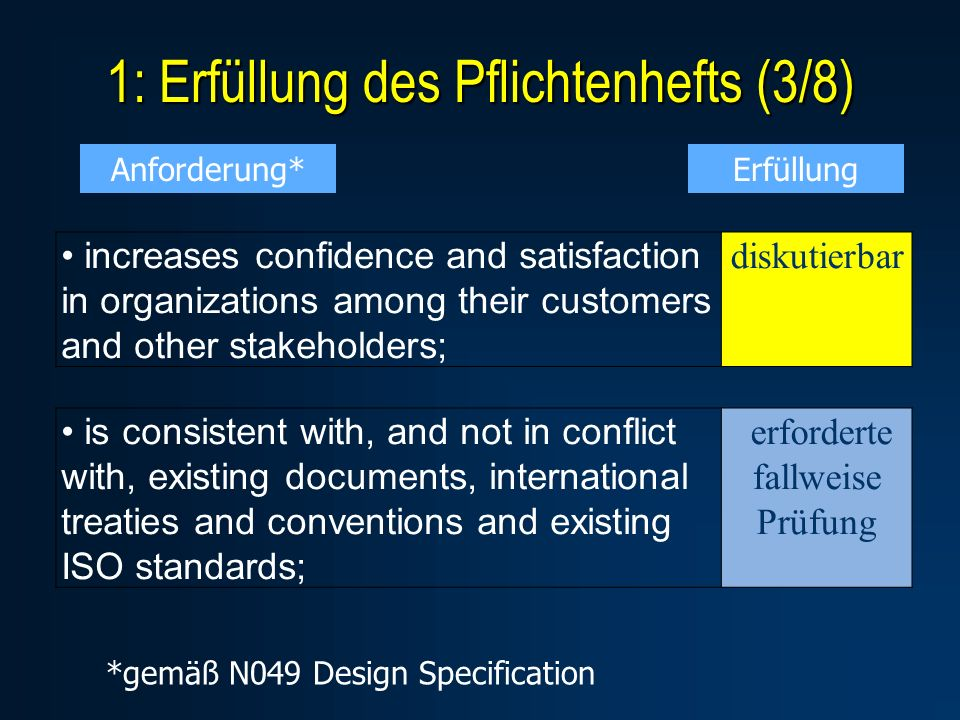 1: Erfüllung des Pflichtenhefts (3/8) increases confidence and satisfaction in organizations among their customers and other stakeholders; diskutierba