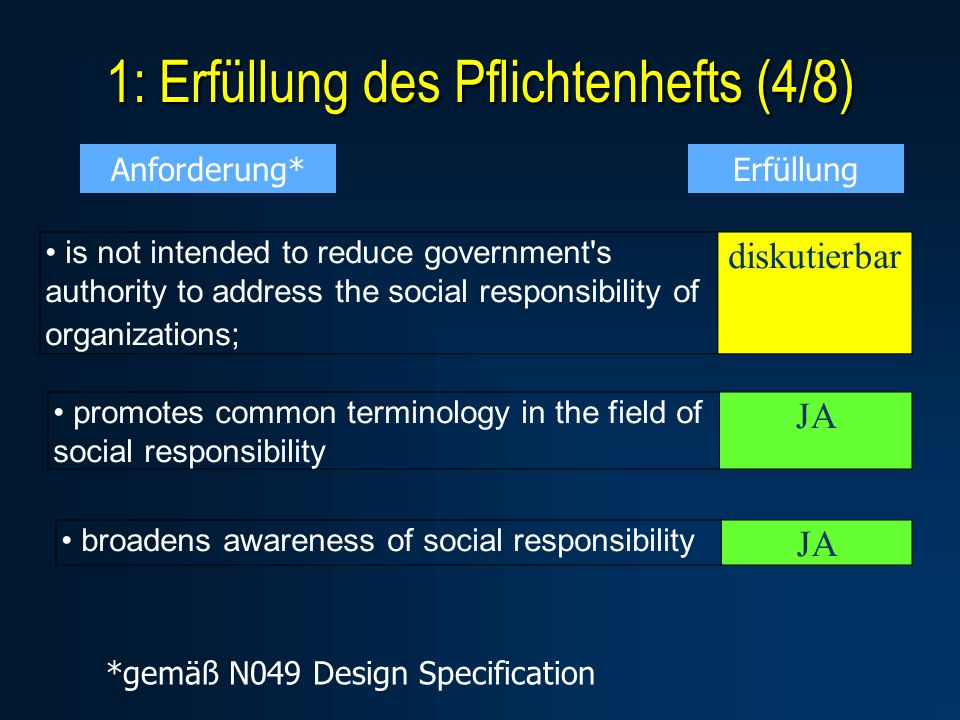 1: Erfüllung des Pflichtenhefts (4/8) is not intended to reduce government s authority to address the social responsibility of organizations; diskutierbar promotes common terminology in the field of social responsibility JA broadens awareness of social responsibility JA Anforderung*Erfüllung *gemäß N049 Design Specification