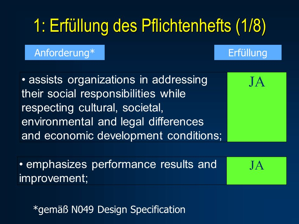 1: Erfüllung des Pflichtenhefts (1/8) assists organizations in addressing their social responsibilities while respecting cultural, societal, environme