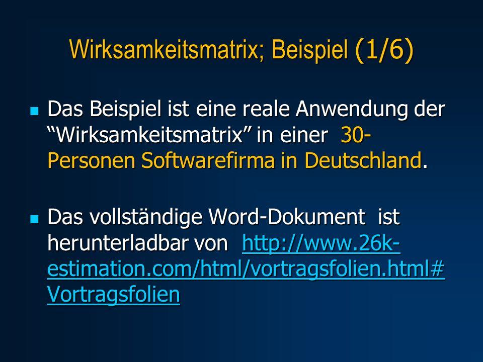 Das Beispiel ist eine reale Anwendung der Wirksamkeitsmatrix in einer 30- Personen Softwarefirma in Deutschland. Das Beispiel ist eine reale Anwendung