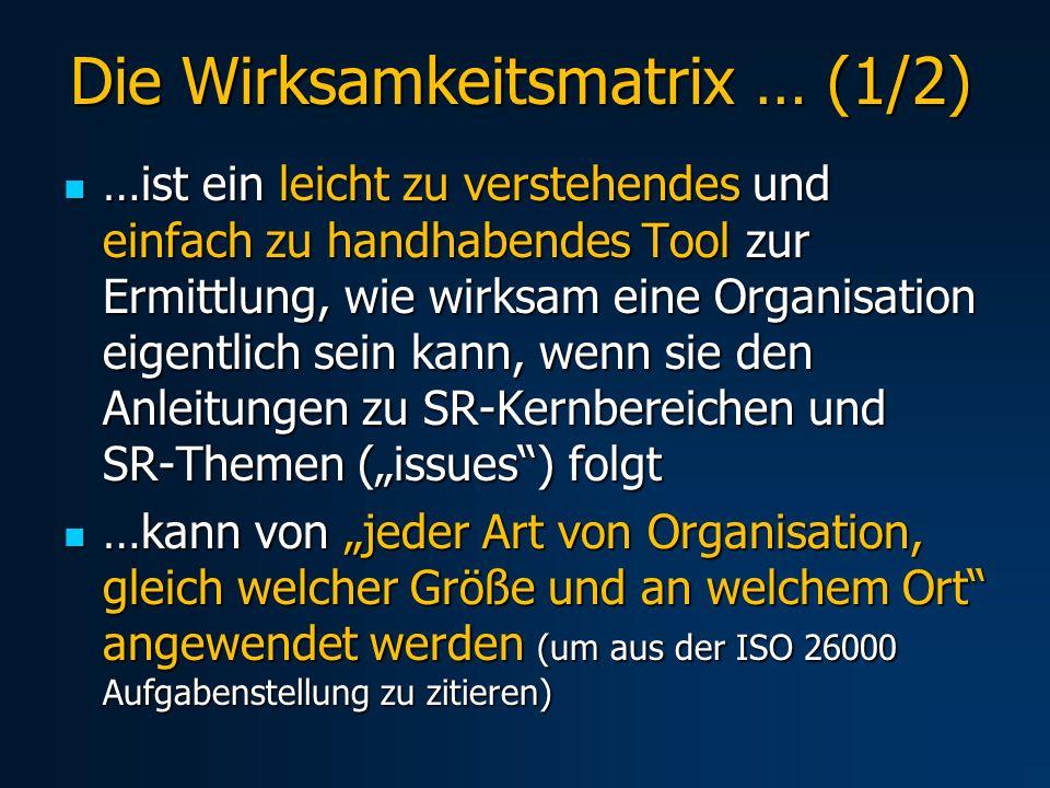 Die Wirksamkeitsmatrix … (1/2) …ist ein leicht zu verstehendes und einfach zu handhabendes Tool zur Ermittlung, wie wirksam eine Organisation eigentli