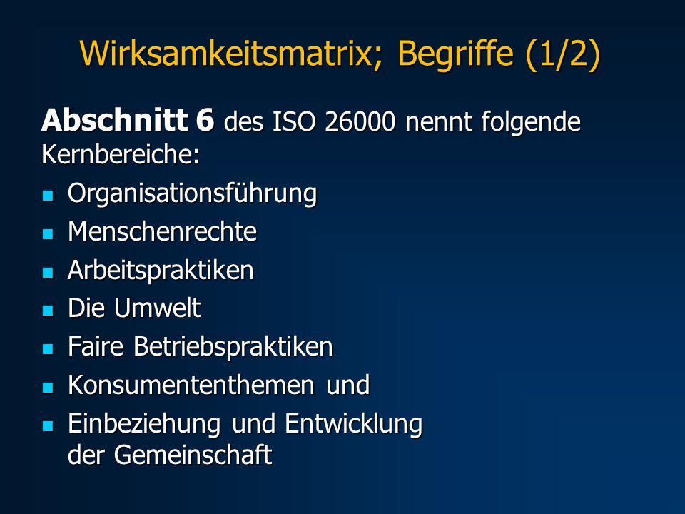 Abschnitt 6 des ISO 26000 nennt folgende Kernbereiche: Organisationsführung Organisationsführung Menschenrechte Menschenrechte Arbeitspraktiken Arbeit