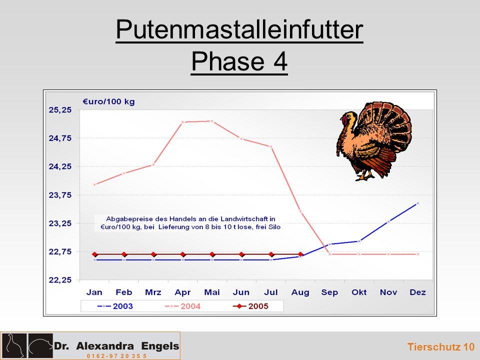 Putenmastalleinfutter Phase 4 Tierschutz 10
