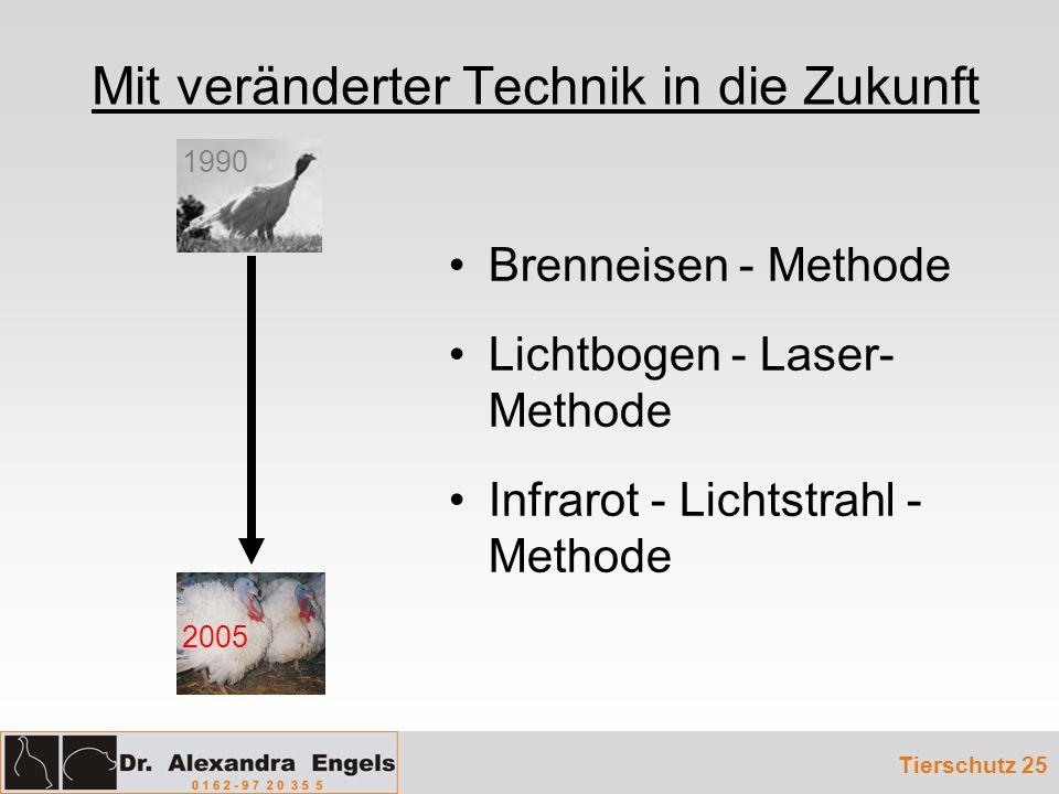 Mit veränderter Technik in die Zukunft 1990 2005 Brenneisen - Methode Lichtbogen - Laser- Methode Infrarot - Lichtstrahl - Methode Tierschutz 25
