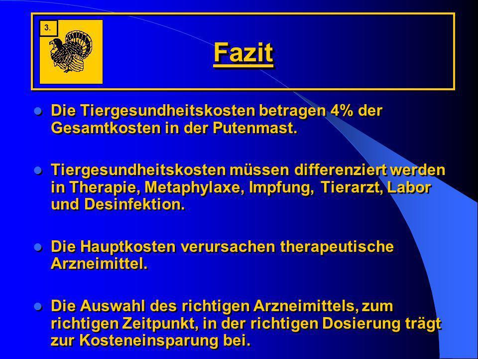 FazitFazit Die Tiergesundheitskosten betragen 4% der Gesamtkosten in der Putenmast. Tiergesundheitskosten müssen differenziert werden in Therapie, Met