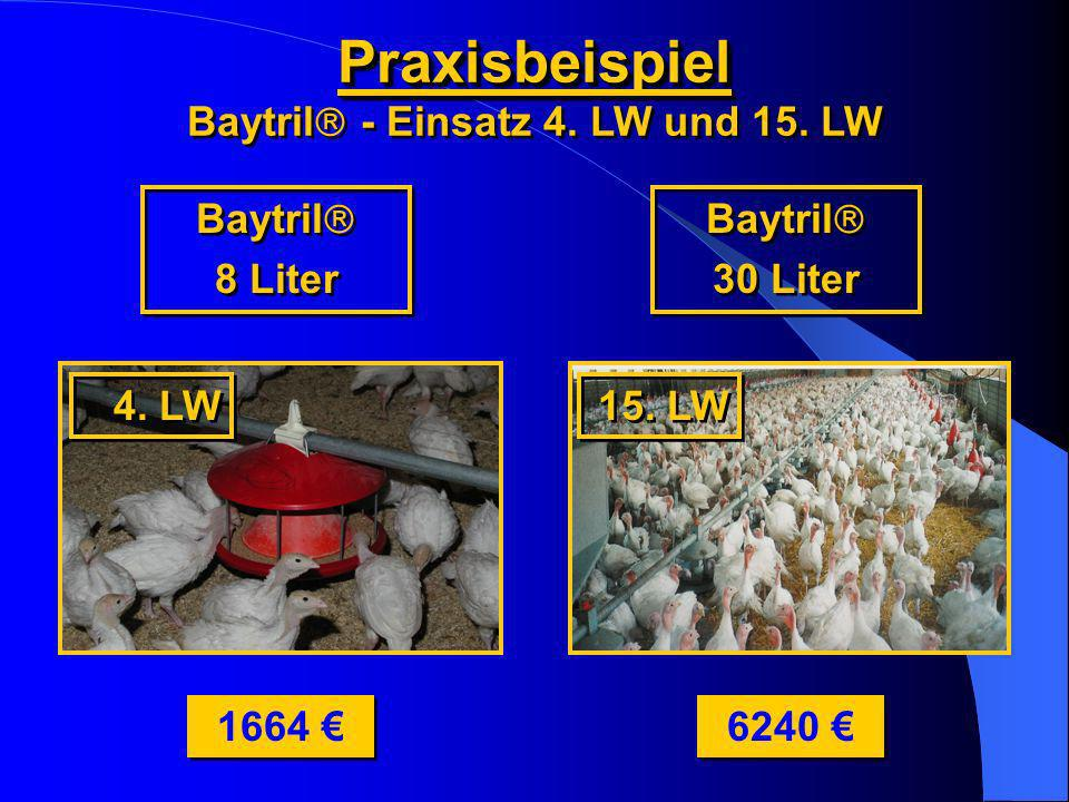 Praxisbeispiel Baytril - Einsatz 4. LW und 15. LWPraxisbeispiel 6240 1664 4. LW Baytril 8 Liter Baytril 8 Liter Baytril 30 Liter Baytril 30 Liter 15.