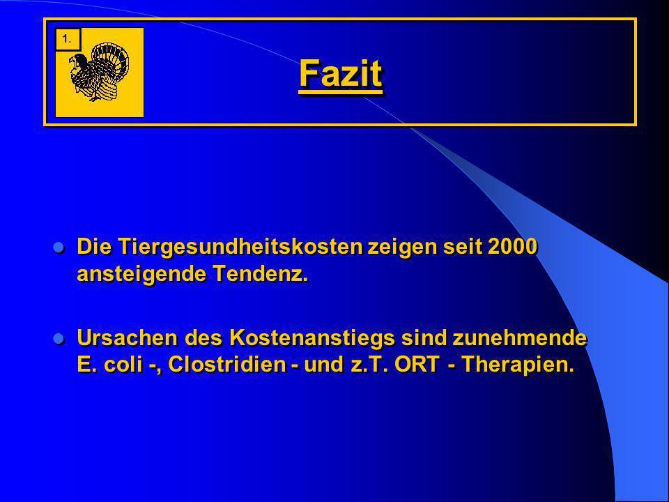 FazitFazit Die Tiergesundheitskosten zeigen seit 2000 ansteigende Tendenz. Ursachen des Kostenanstiegs sind zunehmende E. coli -, Clostridien - und z.