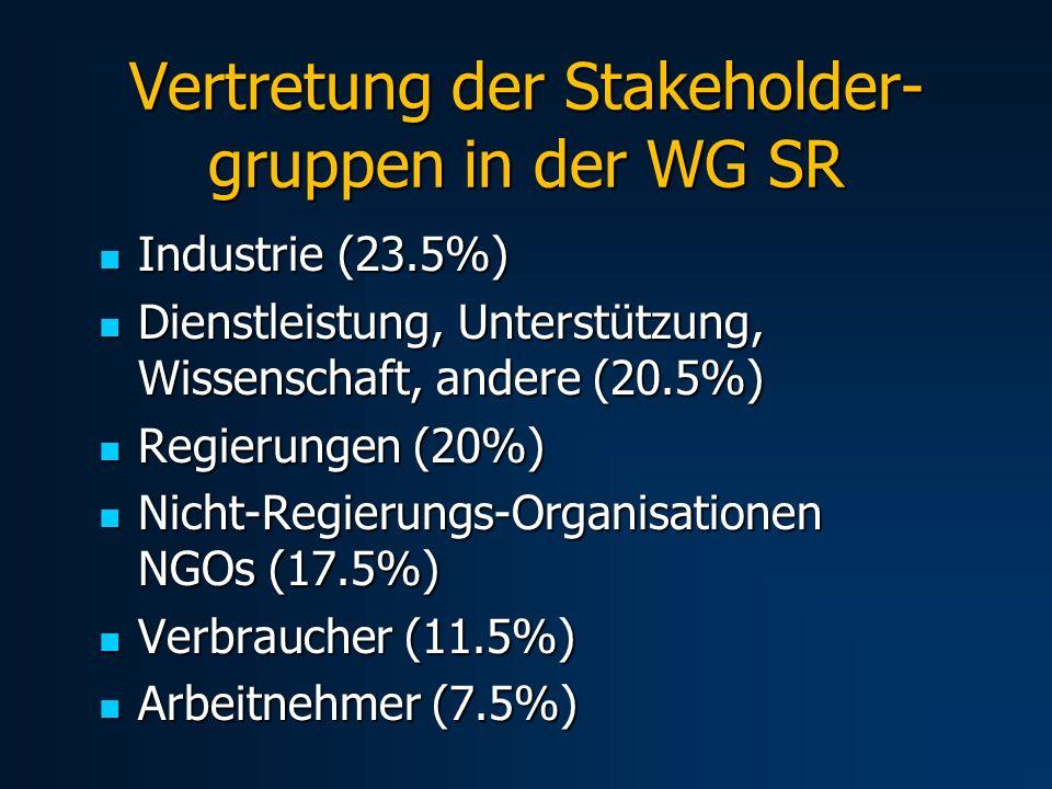 Vertretung der Stakeholder- gruppen in der WG SR Industrie (23.5%) Industrie (23.5%) Dienstleistung, Unterstützung, Wissenschaft, andere (20.5%) Dienstleistung, Unterstützung, Wissenschaft, andere (20.5%) Regierungen (20%) Regierungen (20%) Nicht-Regierungs-Organisationen NGOs (17.5%) Nicht-Regierungs-Organisationen NGOs (17.5%) Verbraucher (11.5%) Verbraucher (11.5%) Arbeitnehmer (7.5%) Arbeitnehmer (7.5%)