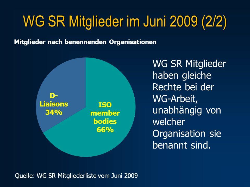 WG SR Mitglieder haben gleiche Rechte bei der WG-Arbeit, unabhängig von welcher Organisation sie benannt sind.