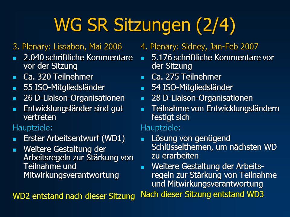 WG SR Sitzungen (2/4) 3.