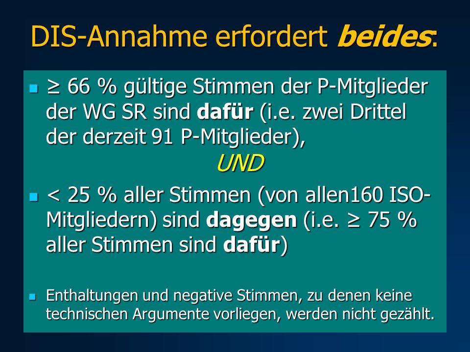 DIS-Annahme erfordert beides: 66 % gültige Stimmen der P-Mitglieder der WG SR sind dafür (i.e.