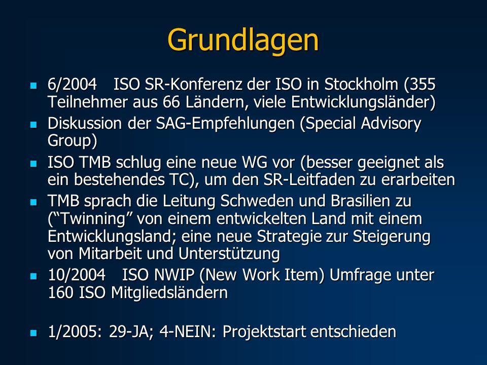 Grundlagen 6/2004 ISO SR-Konferenz der ISO in Stockholm (355 Teilnehmer aus 66 Ländern, viele Entwicklungsländer) 6/2004 ISO SR-Konferenz der ISO in Stockholm (355 Teilnehmer aus 66 Ländern, viele Entwicklungsländer) Diskussion der SAG-Empfehlungen (Special Advisory Group) Diskussion der SAG-Empfehlungen (Special Advisory Group) ISO TMB schlug eine neue WG vor (besser geeignet als ein bestehendes TC), um den SR-Leitfaden zu erarbeiten ISO TMB schlug eine neue WG vor (besser geeignet als ein bestehendes TC), um den SR-Leitfaden zu erarbeiten TMB sprach die Leitung Schweden und Brasilien zu (Twinning von einem entwickelten Land mit einem Entwicklungsland; eine neue Strategie zur Steigerung von Mitarbeit und Unterstützung TMB sprach die Leitung Schweden und Brasilien zu (Twinning von einem entwickelten Land mit einem Entwicklungsland; eine neue Strategie zur Steigerung von Mitarbeit und Unterstützung 10/2004 ISO NWIP (New Work Item) Umfrage unter 160 ISO Mitgliedsländern 10/2004 ISO NWIP (New Work Item) Umfrage unter 160 ISO Mitgliedsländern 1/2005: 29-JA; 4-NEIN: Projektstart entschieden 1/2005: 29-JA; 4-NEIN: Projektstart entschieden