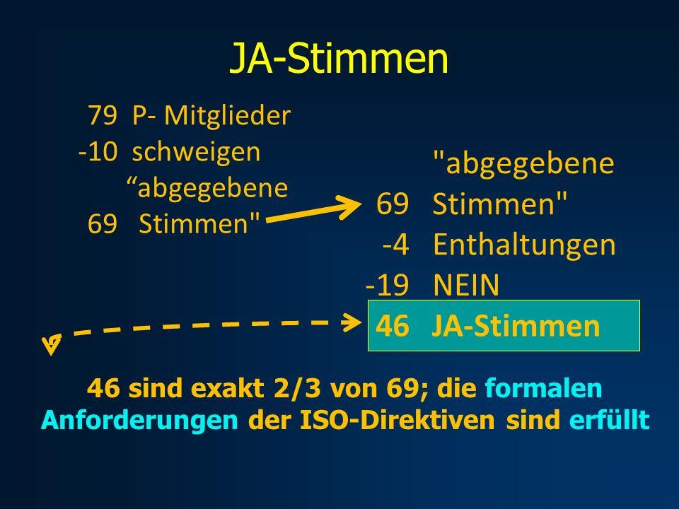 JA-Stimmen 79 P- Mitglieder -10 schweigen 69 abgegebene Stimmen