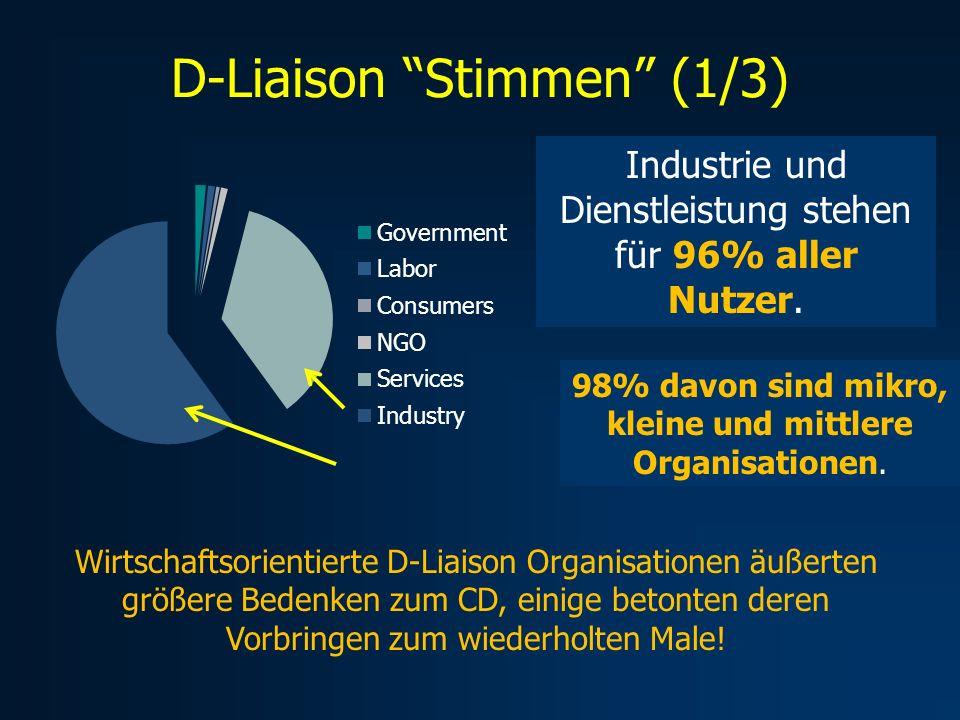 D-Liaison Stimmen (1/3) Industrie und Dienstleistung stehen für 96% aller Nutzer. Wirtschaftsorientierte D-Liaison Organisationen äußerten größere Bed