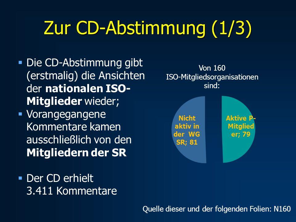 Zur CD-Abstimmung (1/3) Die CD-Abstimmung gibt (erstmalig) die Ansichten der nationalen ISO- Mitglieder wieder; Vorangegangene Kommentare kamen aussch