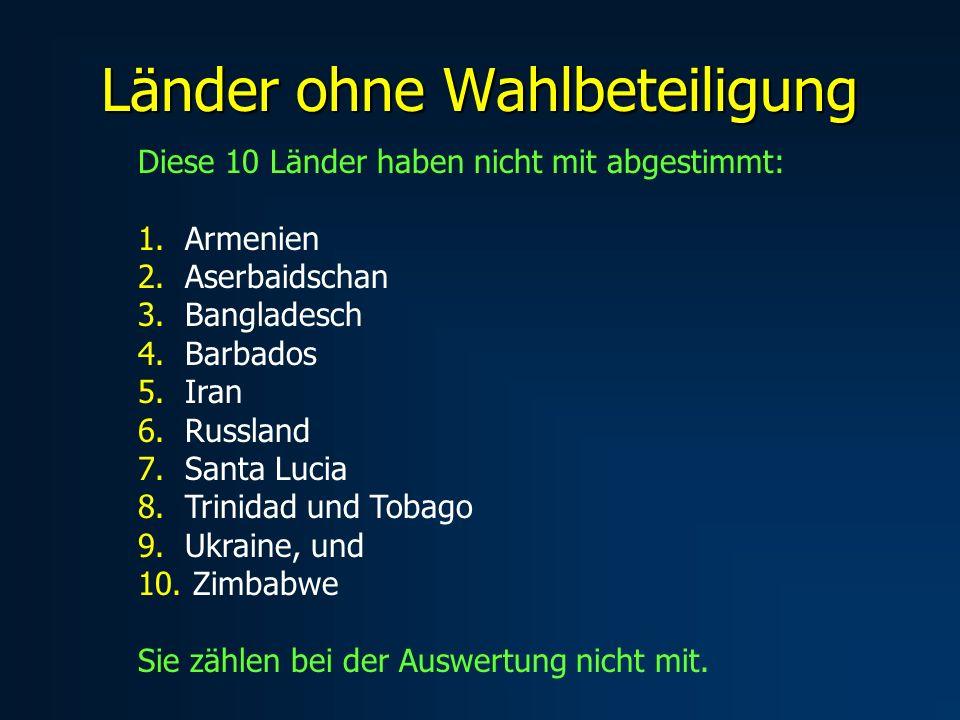 Länder ohne Wahlbeteiligung Diese 10 Länder haben nicht mit abgestimmt: 1. Armenien 2. Aserbaidschan 3. Bangladesch 4. Barbados 5. Iran 6. Russland 7.