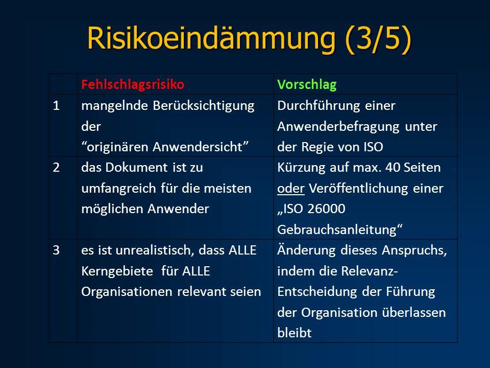 Risikoeindämmung (3/5) Risikoeindämmung (3/5) FehlschlagsrisikoVorschlag 1 mangelnde Berücksichtigung der originären Anwendersicht Durchführung einer