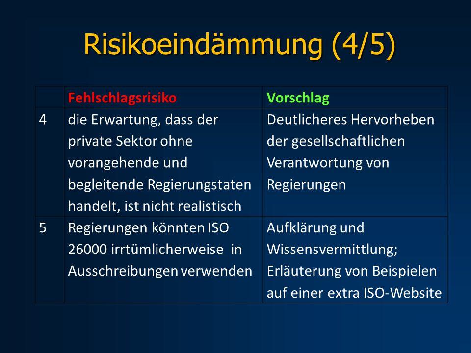 Risikoeindämmung (4/5) Risikoeindämmung (4/5) FehlschlagsrisikoVorschlag 4 die Erwartung, dass der private Sektor ohne vorangehende und begleitende Re