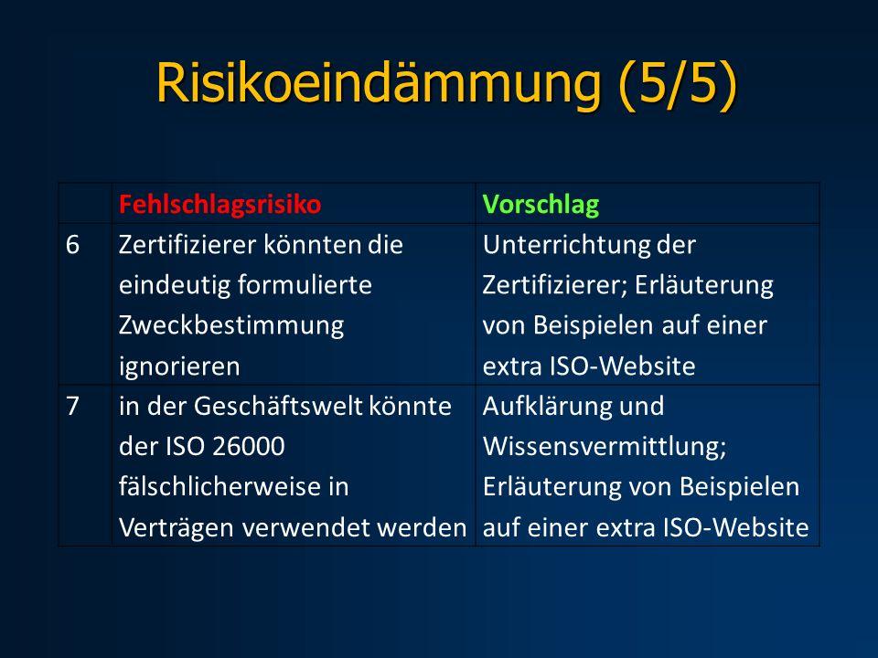 Risikoeindämmung (5/5) Risikoeindämmung (5/5) FehlschlagsrisikoVorschlag 6 Zertifizierer könnten die eindeutig formulierte Zweckbestimmung ignorieren