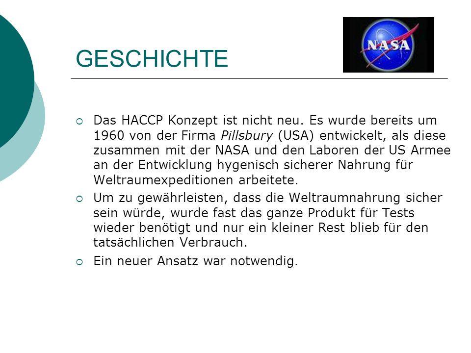 GESCHICHTE Das HACCP Konzept ist nicht neu. Es wurde bereits um 1960 von der Firma Pillsbury (USA) entwickelt, als diese zusammen mit der NASA und den
