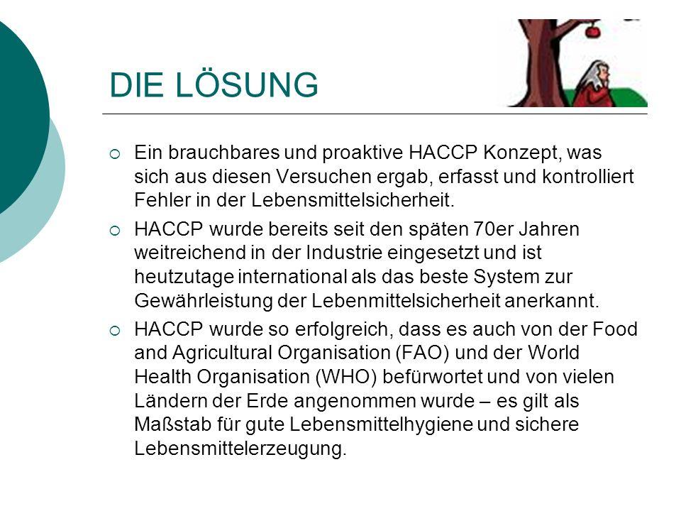 DIE LÖSUNG Ein brauchbares und proaktive HACCP Konzept, was sich aus diesen Versuchen ergab, erfasst und kontrolliert Fehler in der Lebensmittelsicher