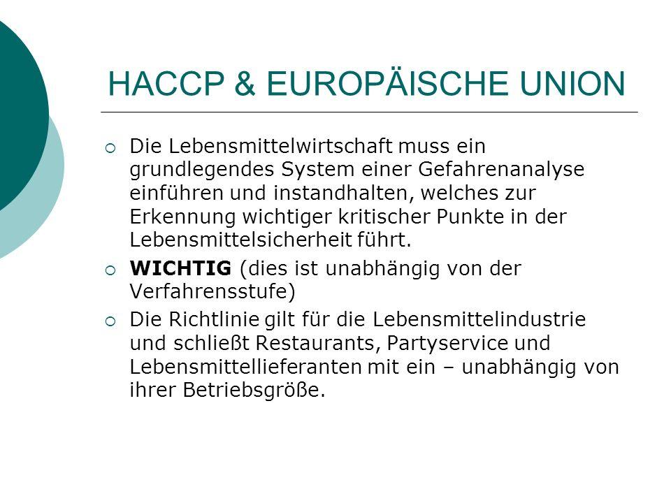 HACCP & EUROPÄISCHE UNION Die Lebensmittelwirtschaft muss ein grundlegendes System einer Gefahrenanalyse einführen und instandhalten, welches zur Erke