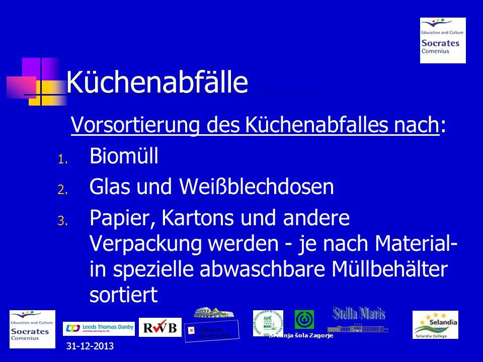 31-12-2013 Srednja šola Zagorje Küchenabfälle Vorsortierung des Küchenabfalles nach: 1. Biomüll 2. Glas und Weißblechdosen 3. Papier, Kartons und ande