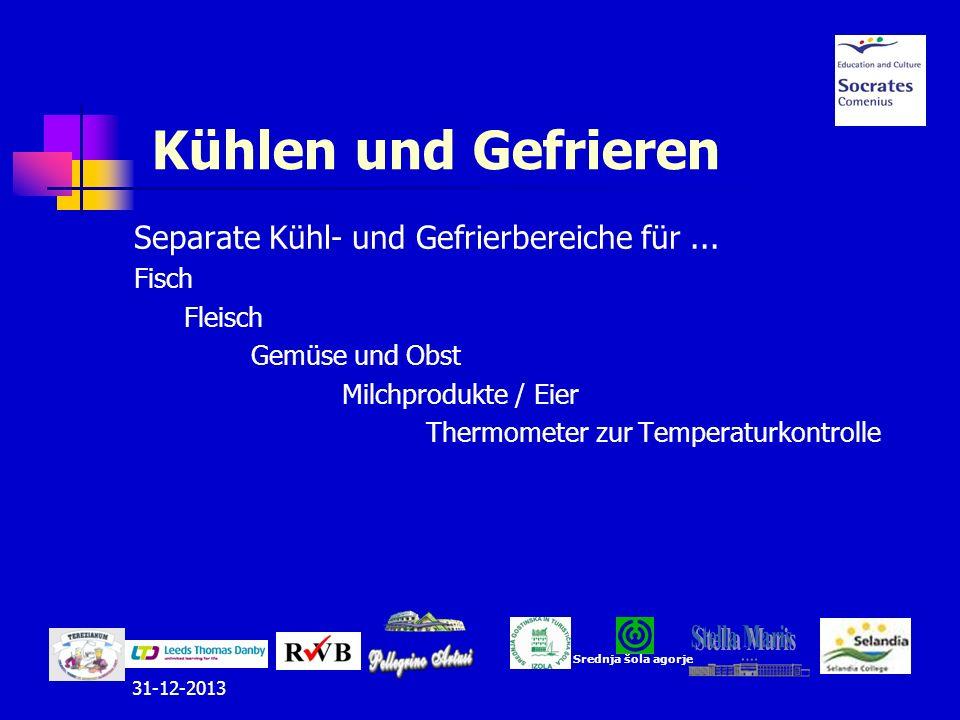 31-12-2013 Kühlen und Gefrieren Separate Kühl- und Gefrierbereiche für... Fisch Fleisch Gemüse und Obst Milchprodukte / Eier Thermometer zur Temperatu