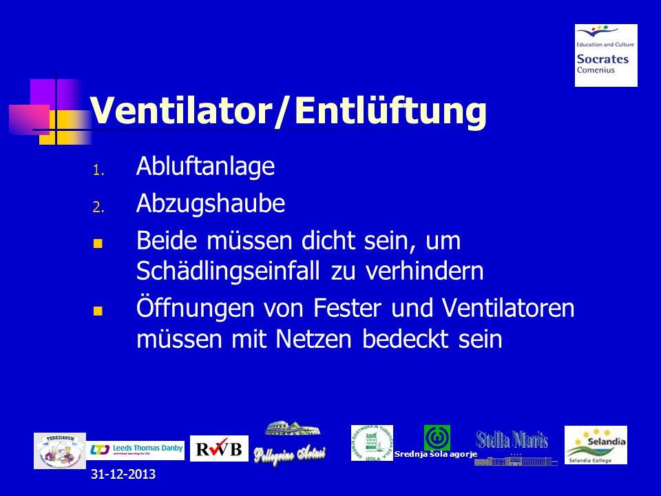 31-12-2013 Ventilator/Entlüftung 1. Abluftanlage 2. Abzugshaube Beide müssen dicht sein, um Schädlingseinfall zu verhindern Öffnungen von Fester und V