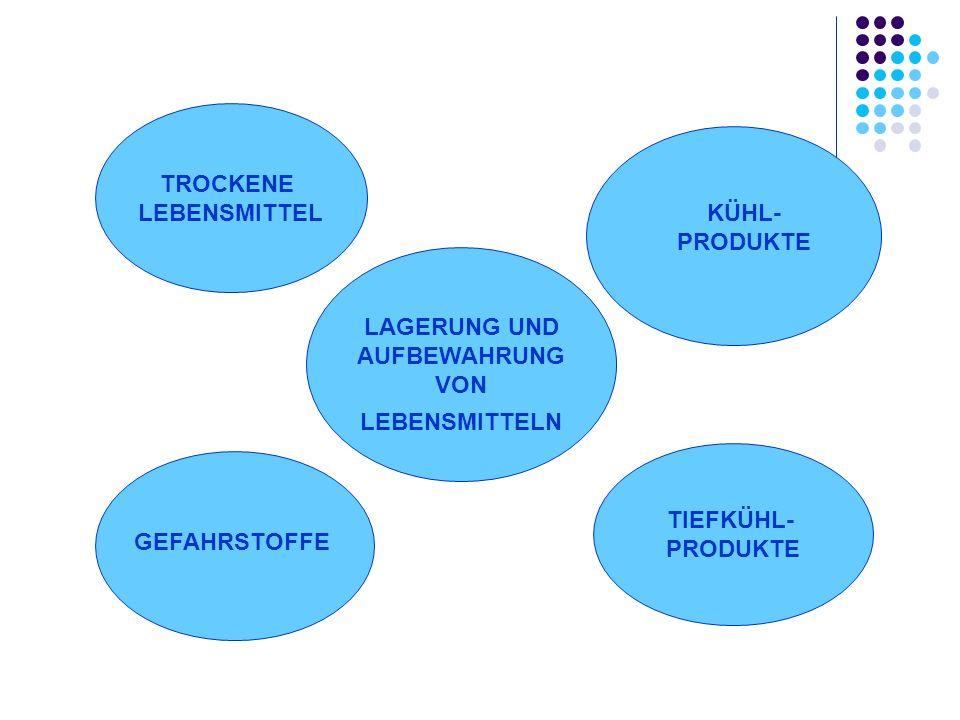 TROCKENE LEBENSMITTEL TIEFKÜHL- PRODUKTE LAGERUNG UND AUFBEWAHRUNG VON LEBENSMITTELN KÜHL- PRODUKTE GEFAHRSTOFFE