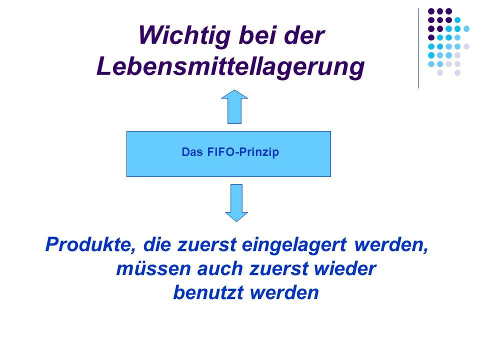 Wichtig bei der Lebensmittellagerung Produkte, die zuerst eingelagert werden, müssen auch zuerst wieder benutzt werden Das FIFO-Prinzip