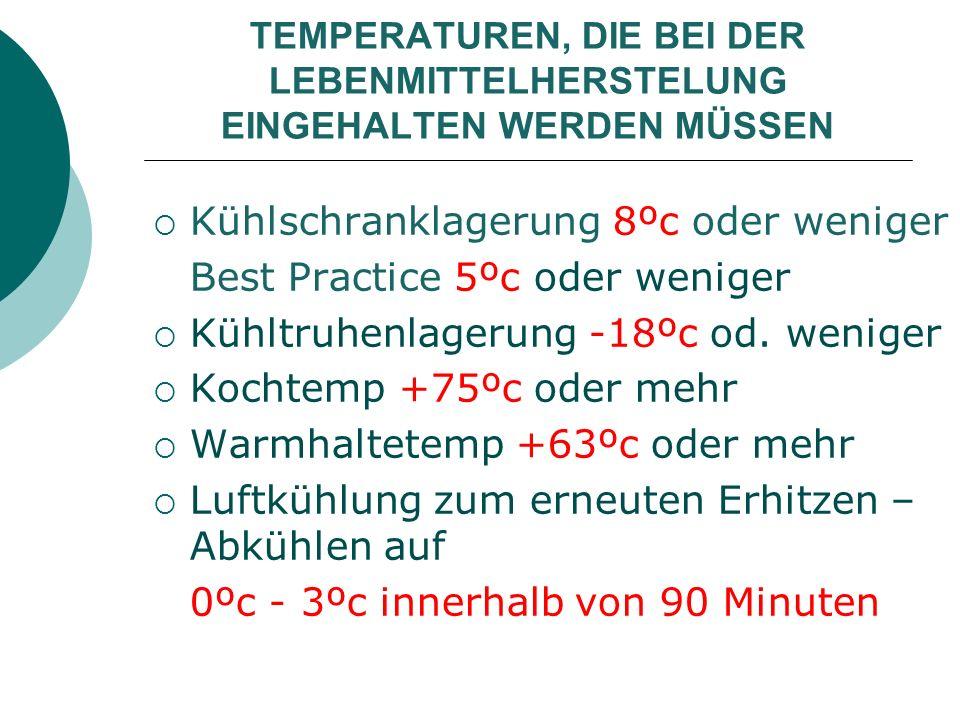 DIE ZWEISTUNDENREGEL Warme Lebensmittel sollten über 63ºc aufbewahrt werden, jedoch können sie maximal zwei Stunden unterhalb dieser Temperatur aufbewahrt werden