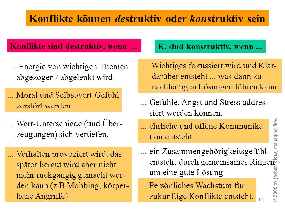 ©2006 by jochen kilgus, managing flow 11 Konflikte können destruktiv oder konstruktiv sein Konflikte sind destruktiv, wenn...... Energie von wichtigen