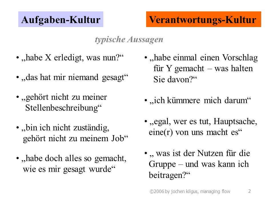 ©2006 by jochen kilgus, managing flow 2 Aufgaben-KulturVerantwortungs-Kultur typische Aussagen habe X erledigt, was nun.